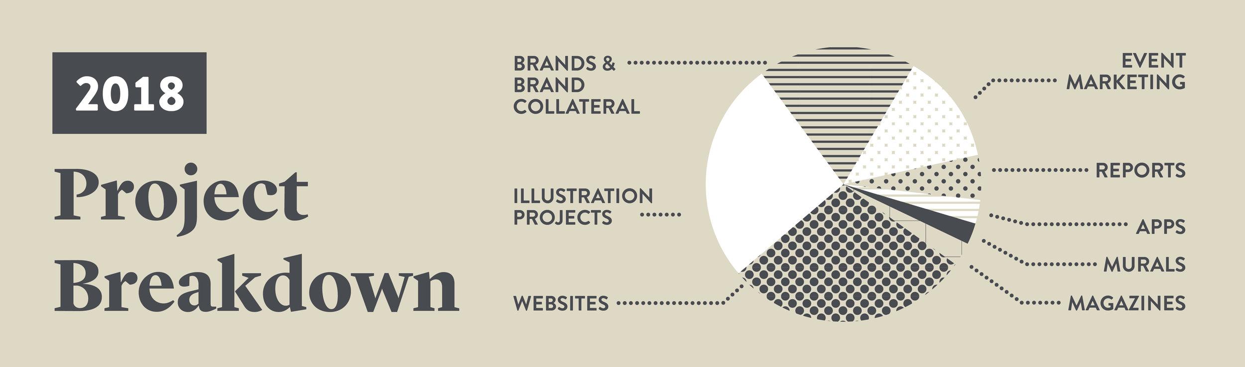 Natasia Designs Edmonton Alberta Freelance Website Designer Graphic Designer Illustrator Year in Review