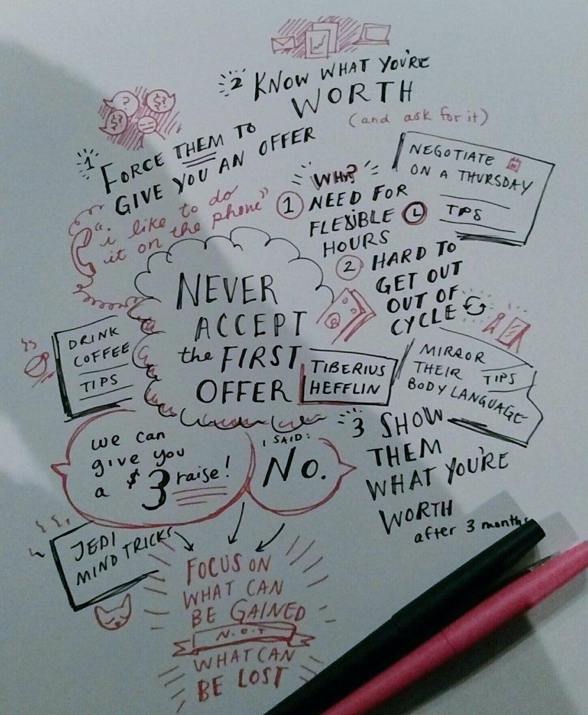 Sketch Notes by Alex Lash