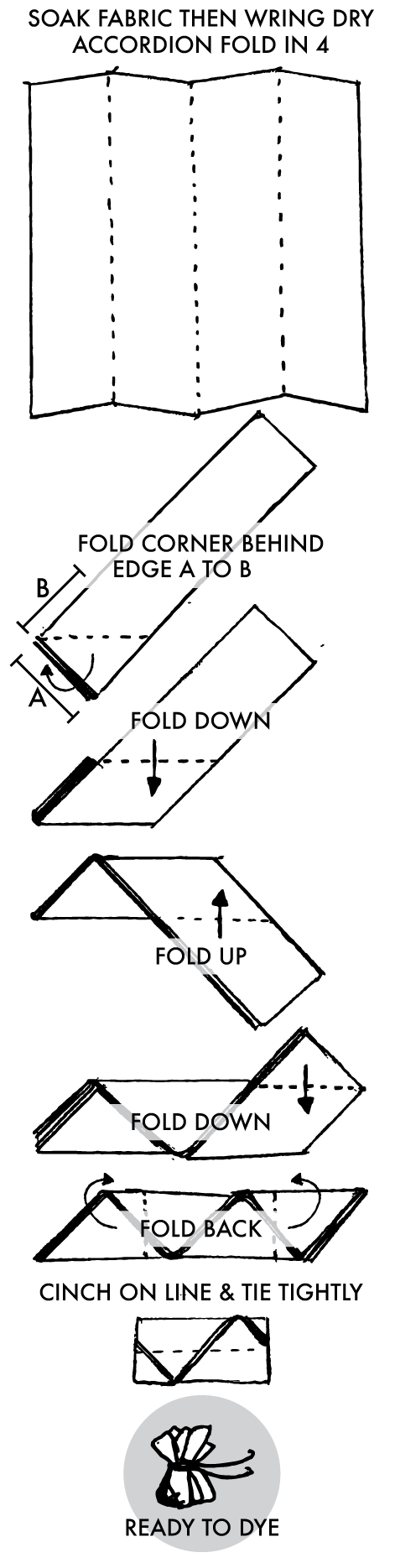 Tied Shibori Chevron Instructions