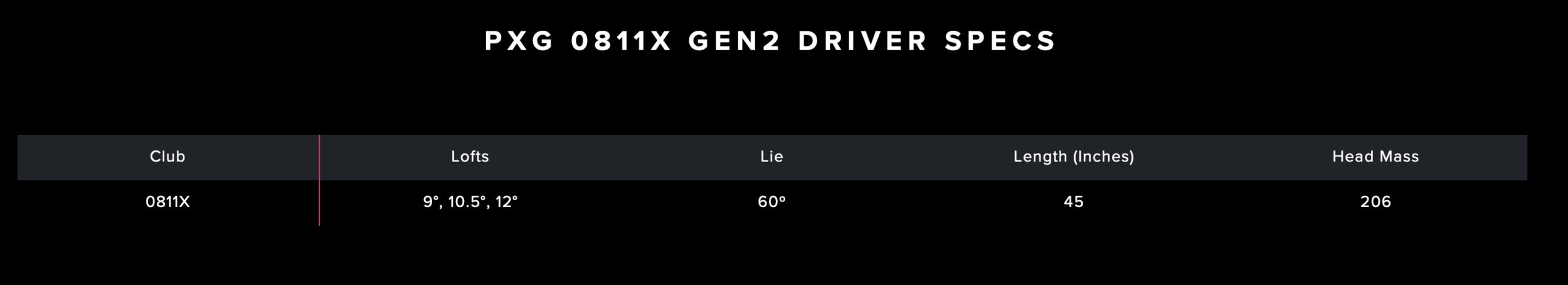 PXG 0811 Gen 2 Driver Spezifikationen.png