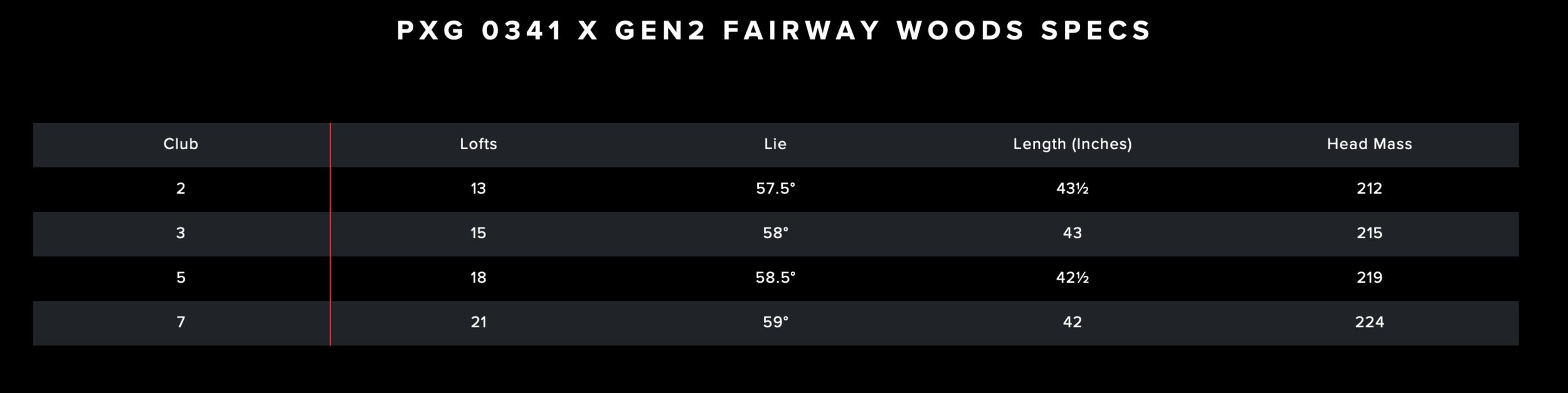 PXG 0341 Fairway Holz Gen2 spezifikationen.png