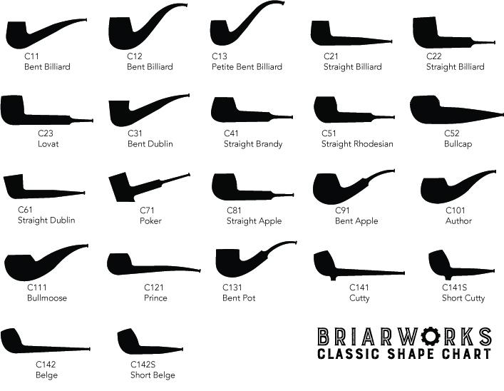 BW Classic 2018 Shape Chart.jpg