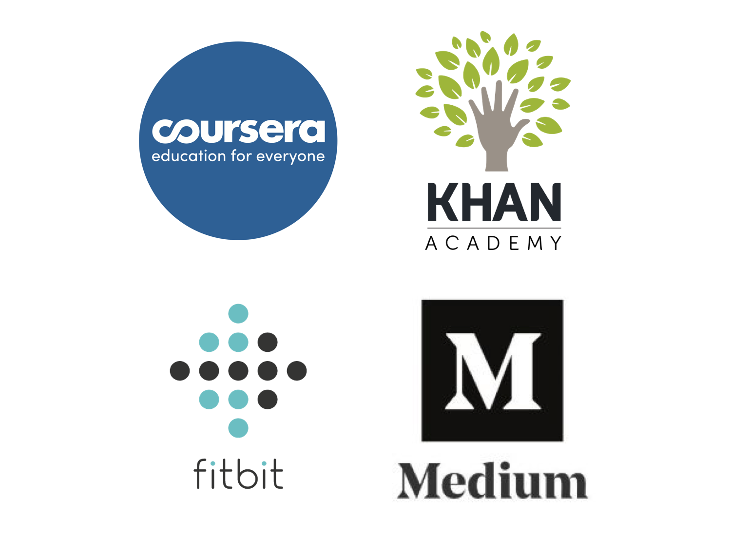 2) COMPETITOR AND COMPARATOR ANALYSIS  I looked at the features and interactions in other online learning platforms, as well as effective motivators (Fitbit) and longreads (Medium).