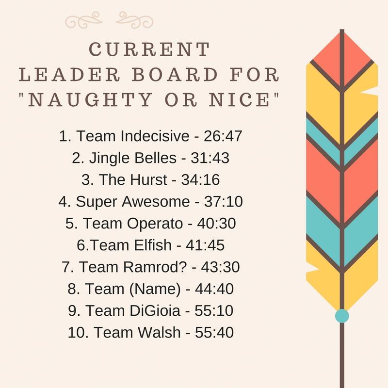 Current Naughty or Nice Leaderboard.jpg