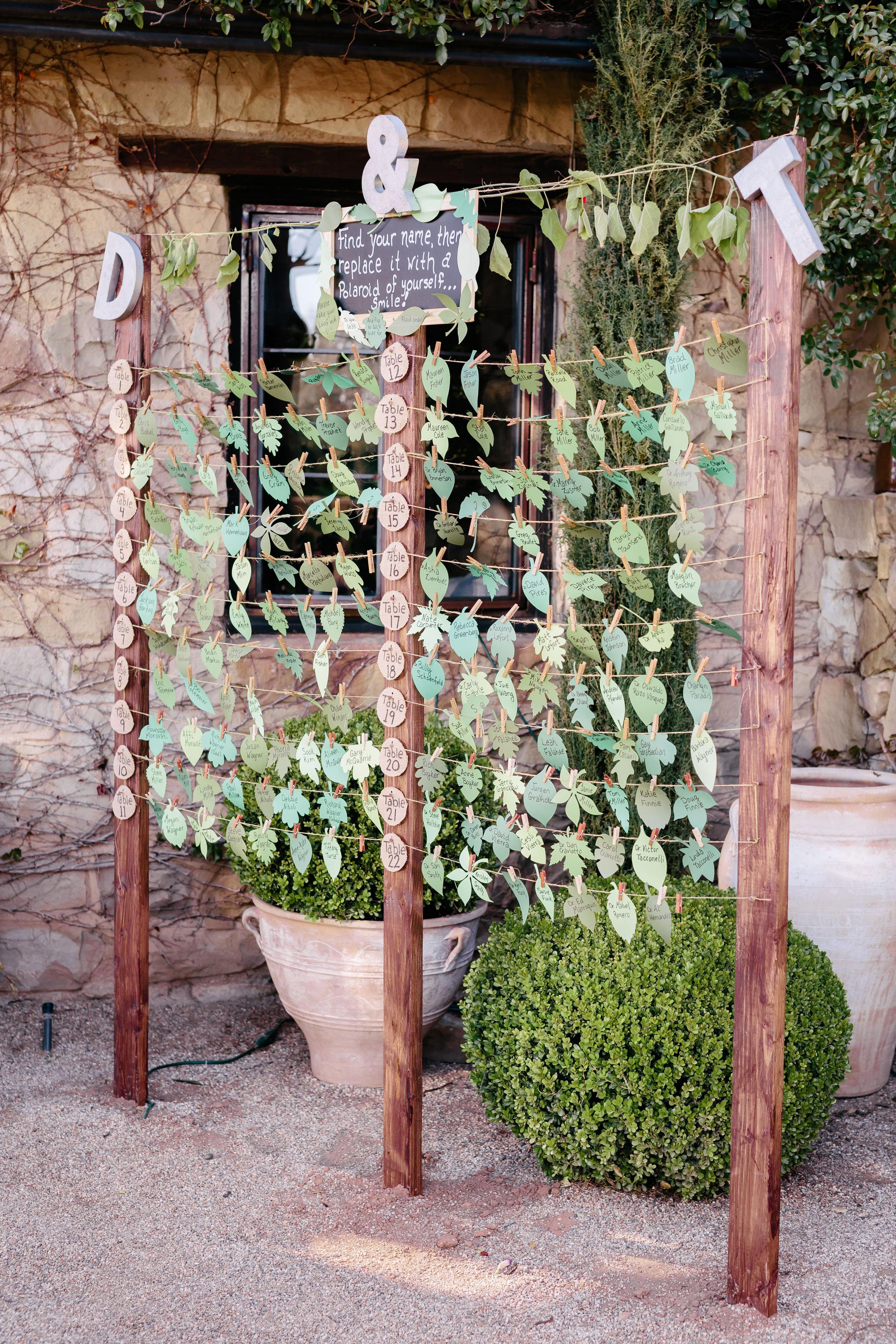 www.santabarbarawedding.com | Rewind Photography | Provence in Ojai | Escort Cards