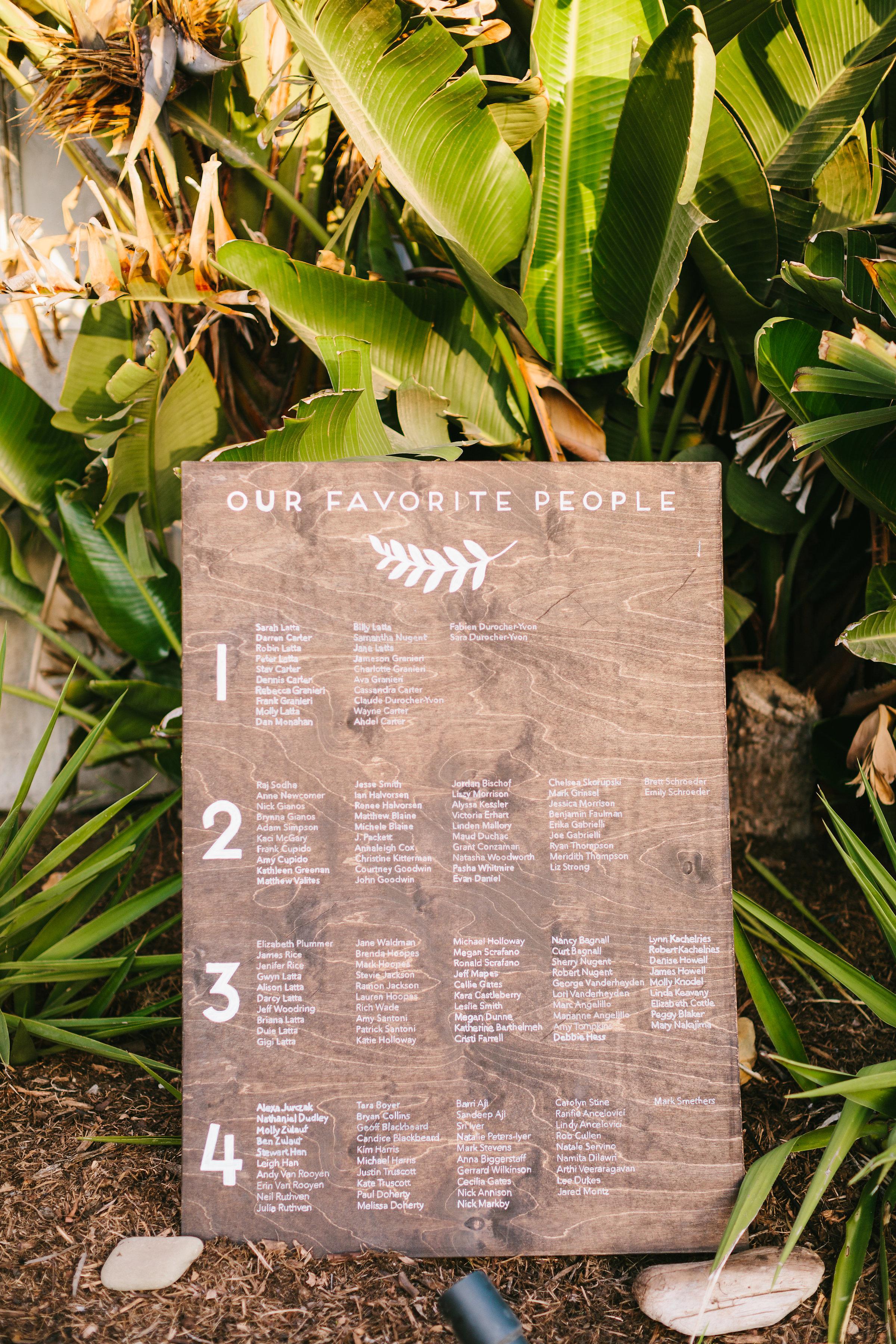 www.santabarbarawedding.com | Jodee Debes | Dos Pueblos Orchid Farm | Seating Chart