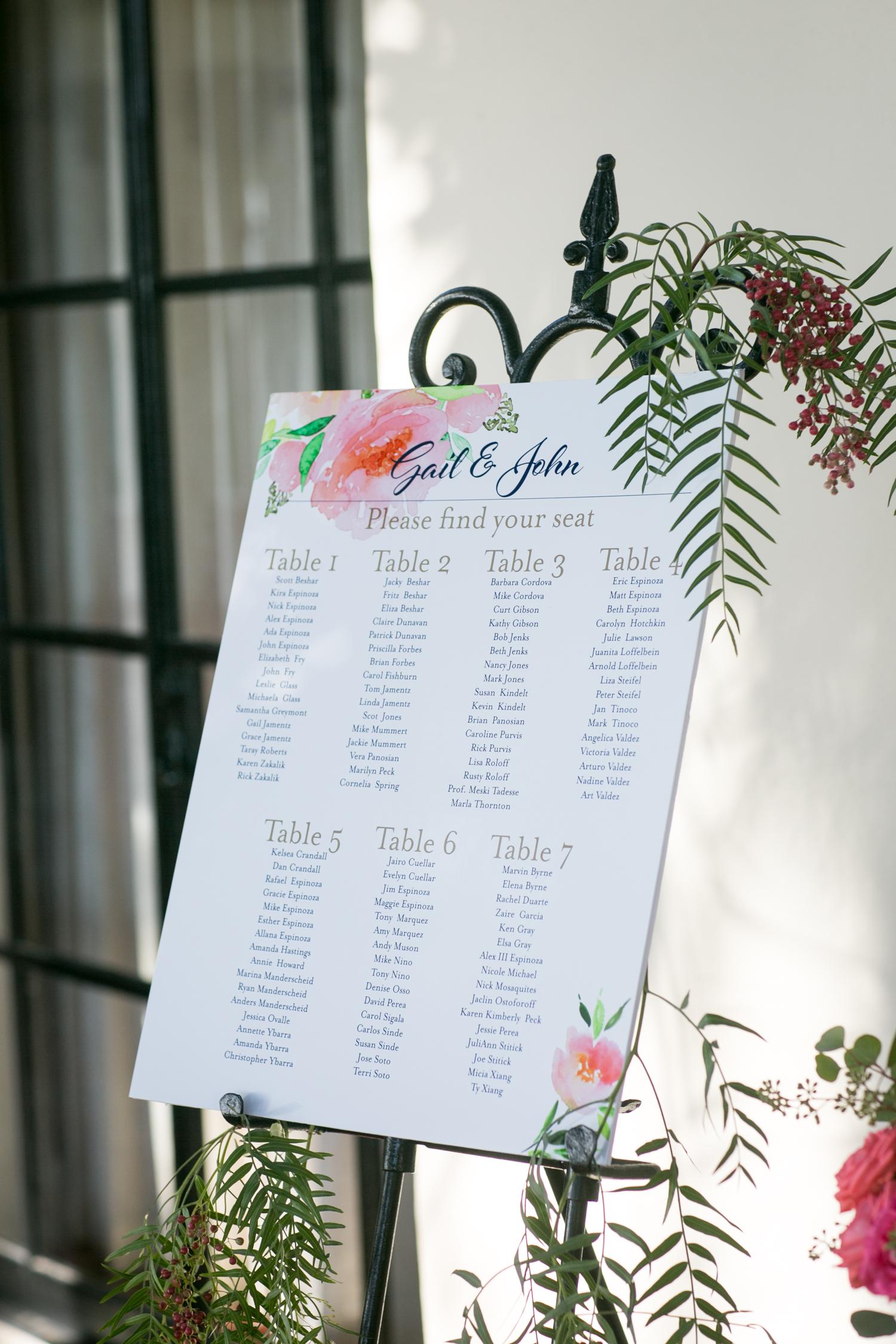www.santabarbarawedding.com | Miki & Sonja Photography | Four Seasons Resort The Biltmore | Imagine Weddings & Special Events | Table Arrangements Poster