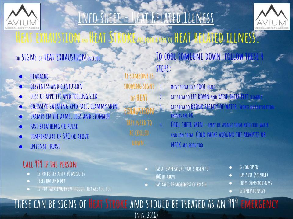 Heat related illness 5.jpg