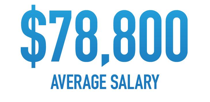 it_stats_Birmingham_salary.jpg