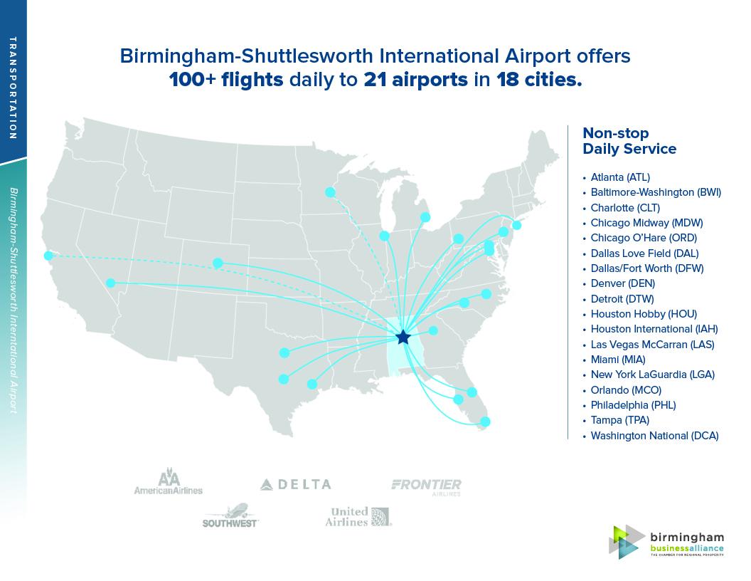 transportation_maps_daily_flights_birmingham.jpg