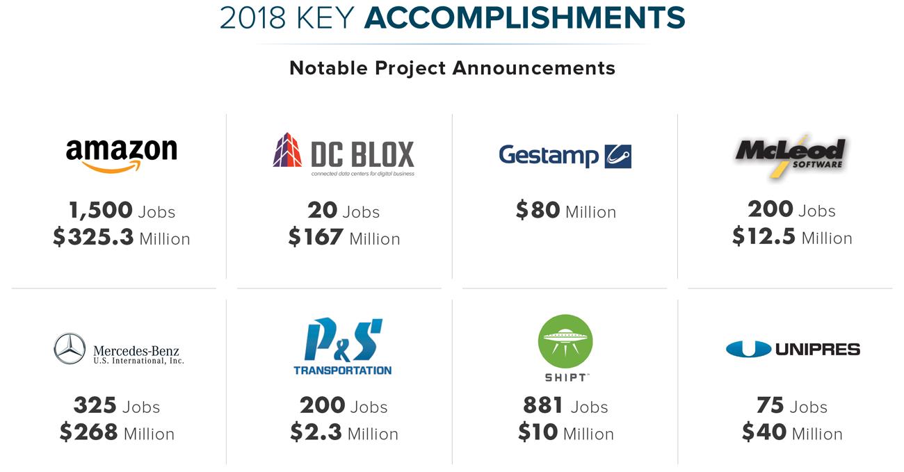 2019_Key_Accomplishments.png