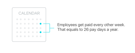 1payroll-frequency-graphics.png