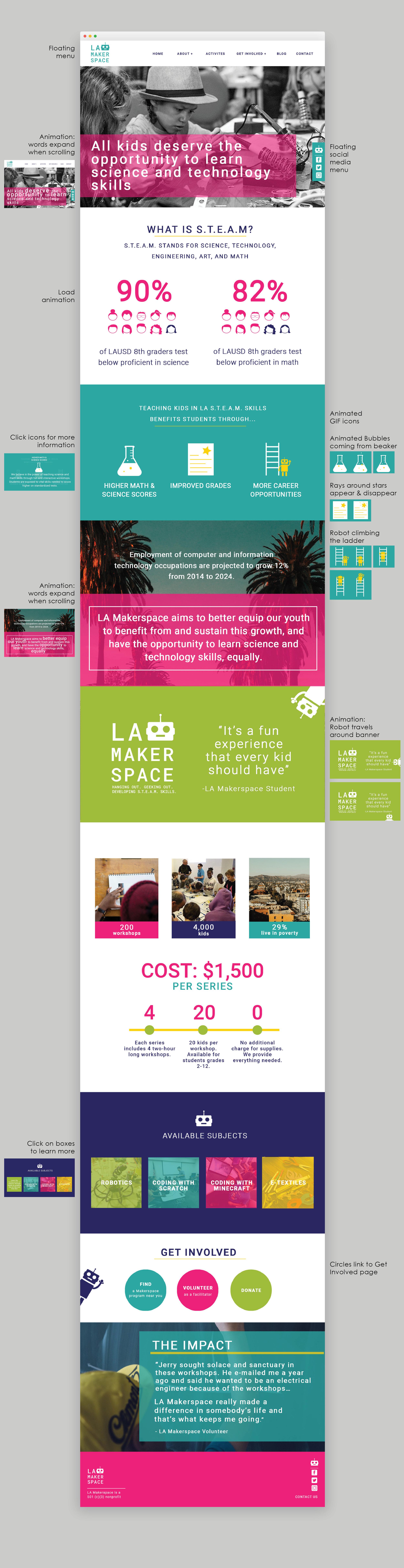 shadalene-la-makerspace-website-descriptions-final.jpg