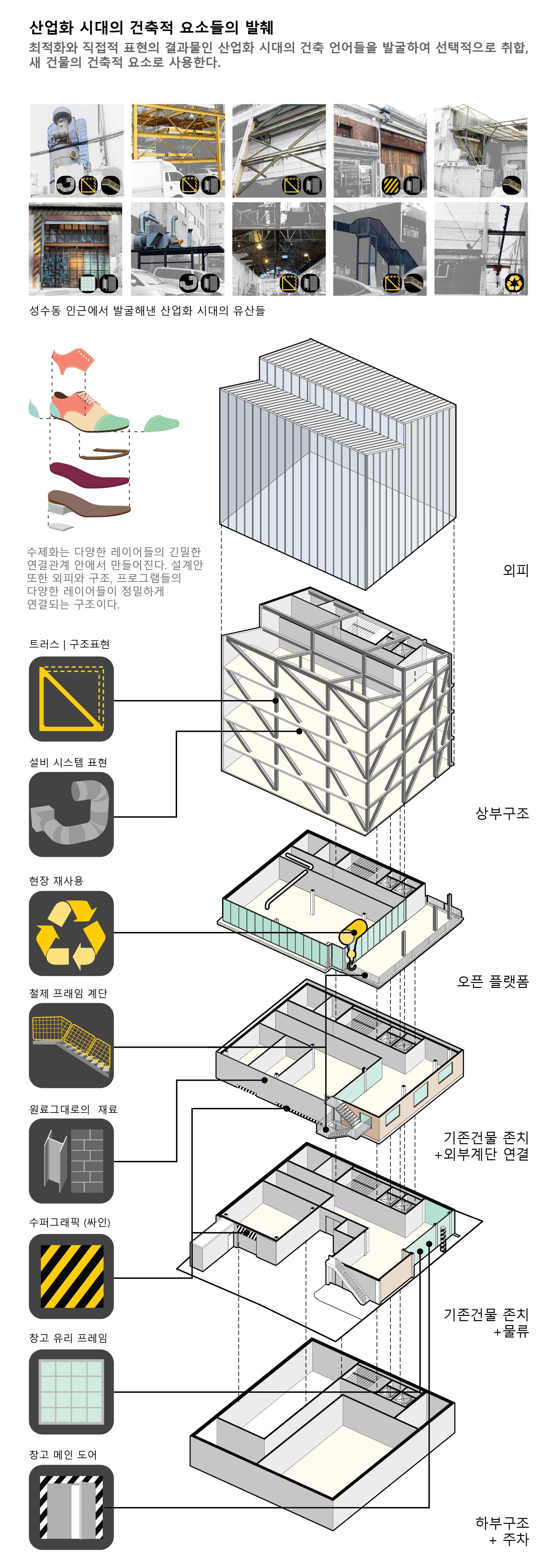 설계 개념도 2.jpg