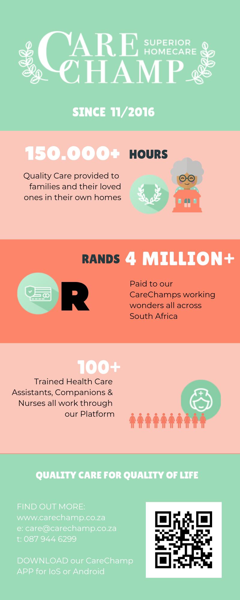 CARECHAMP_job creation.png