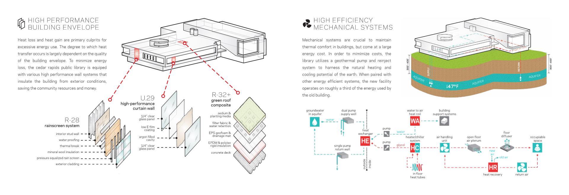 CRPL booklet Squarespace_Part11.jpg