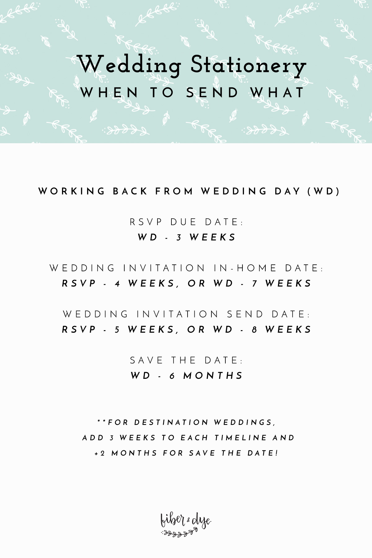 FiberandDye_WeddingStationeryTiming
