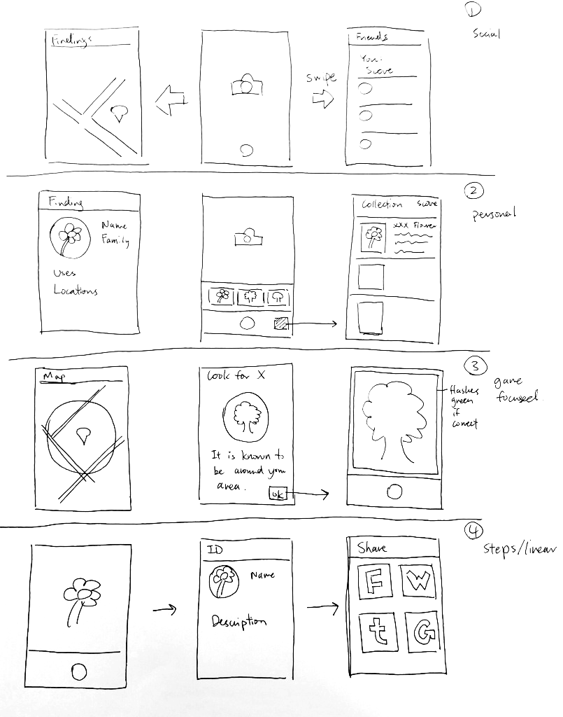 Ideation & initial wire-frames