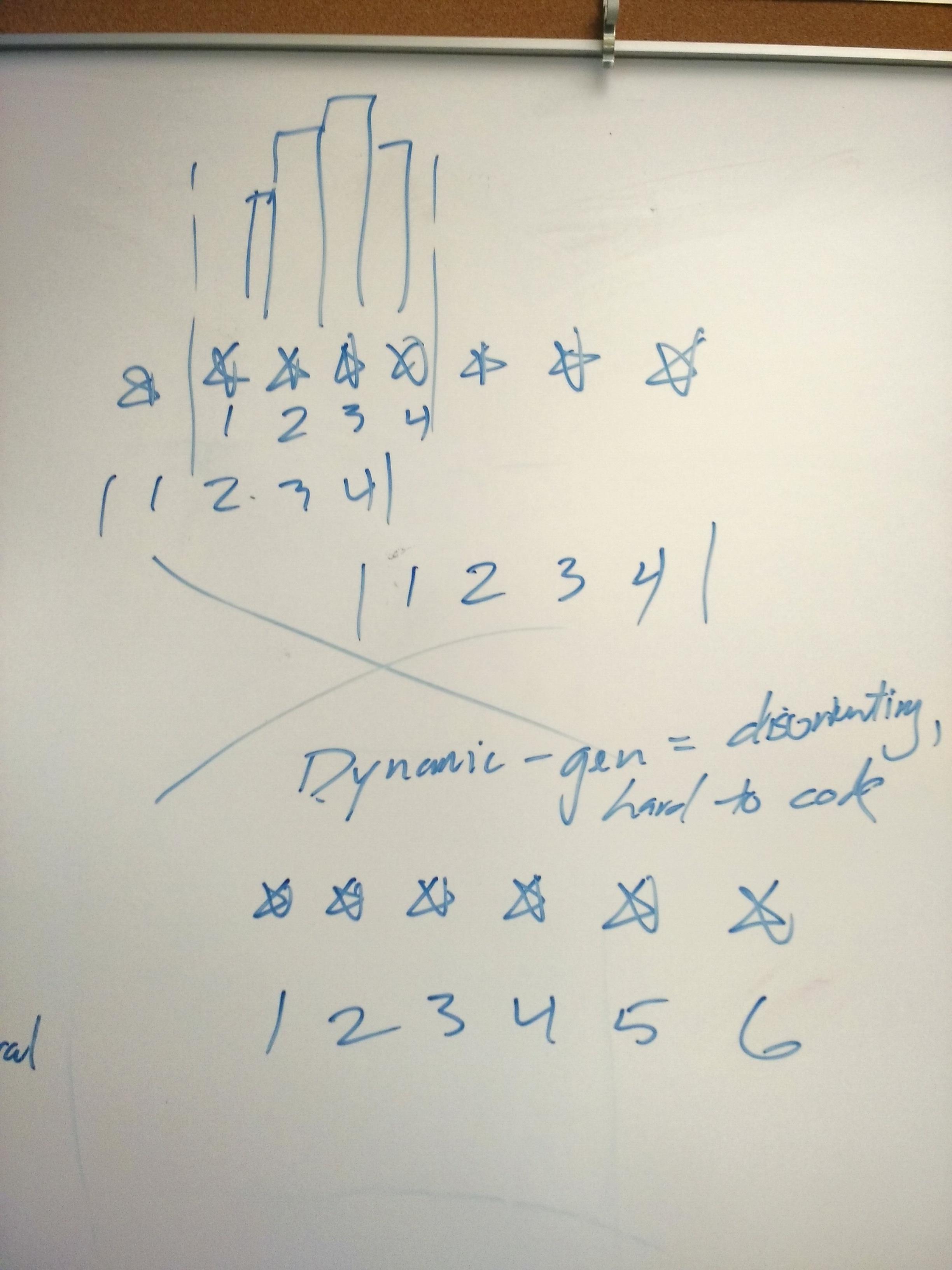 Dynamic music visualization generation
