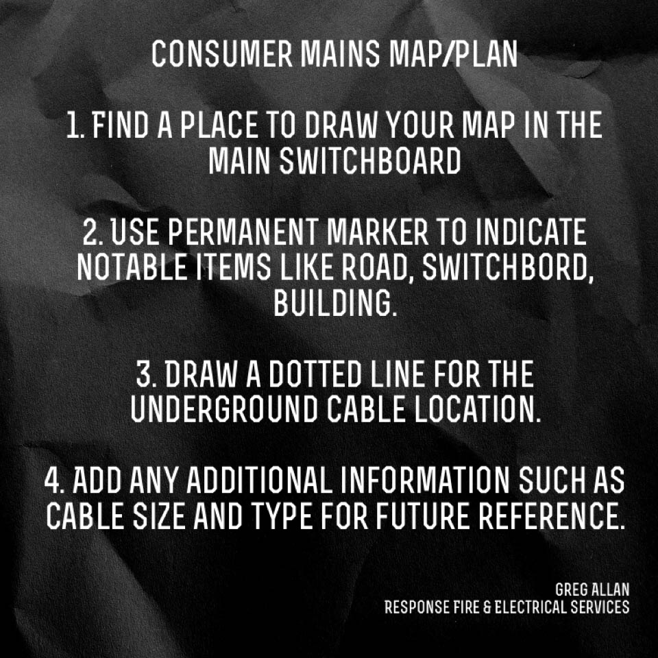 Consumer-main-plan-map-help
