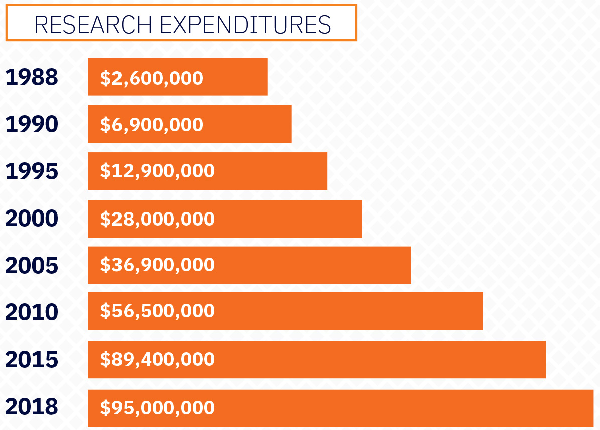 Research expenditures.jpg