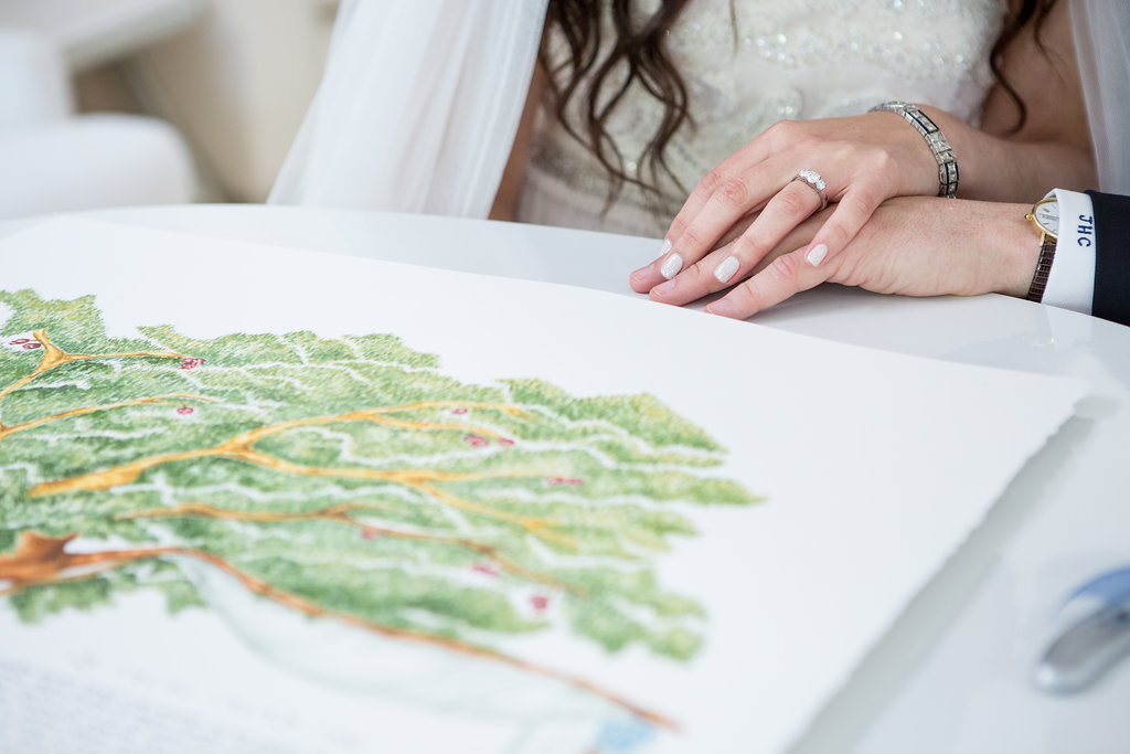Ketubah Painting Close Up
