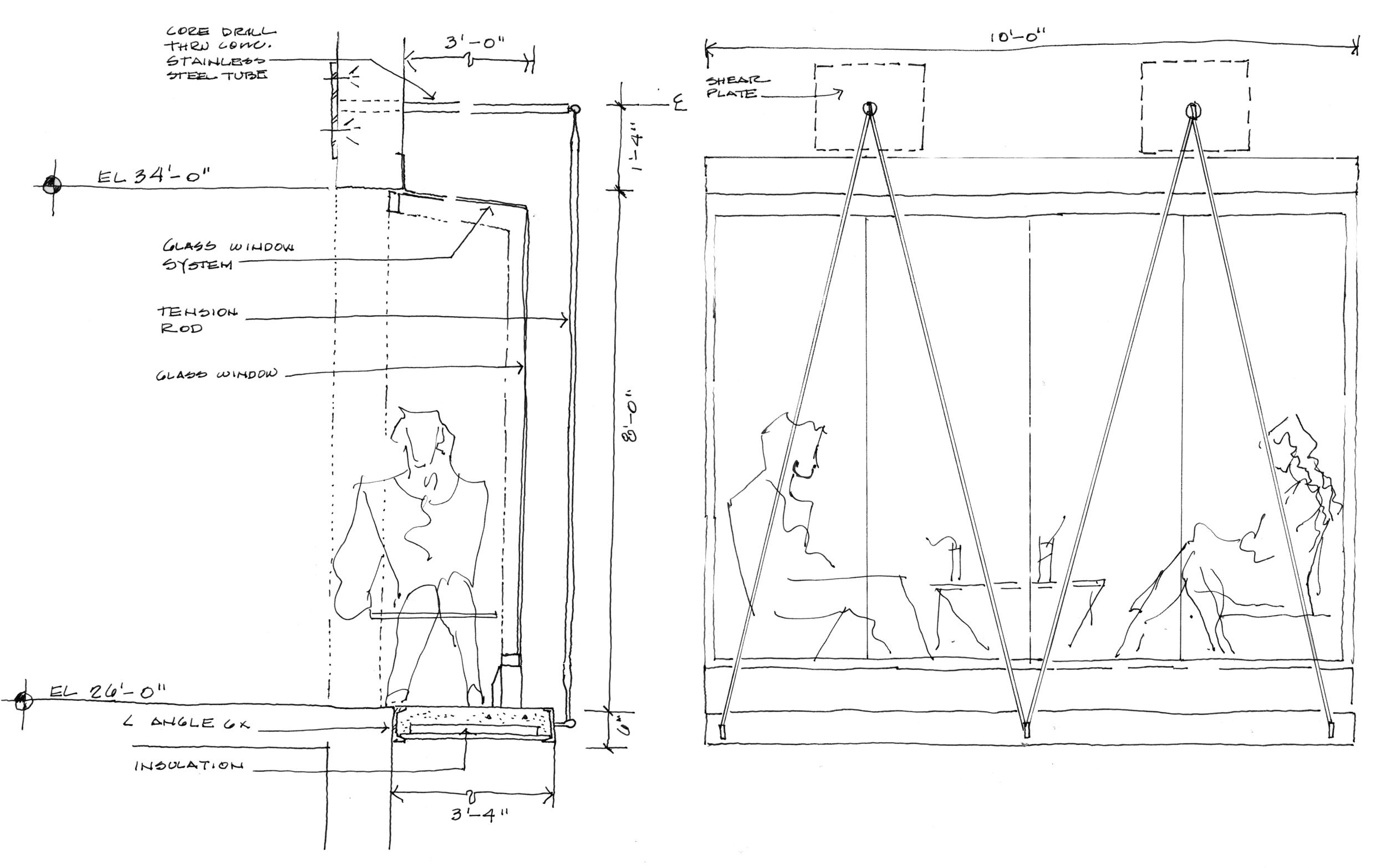 Windowsill diagram