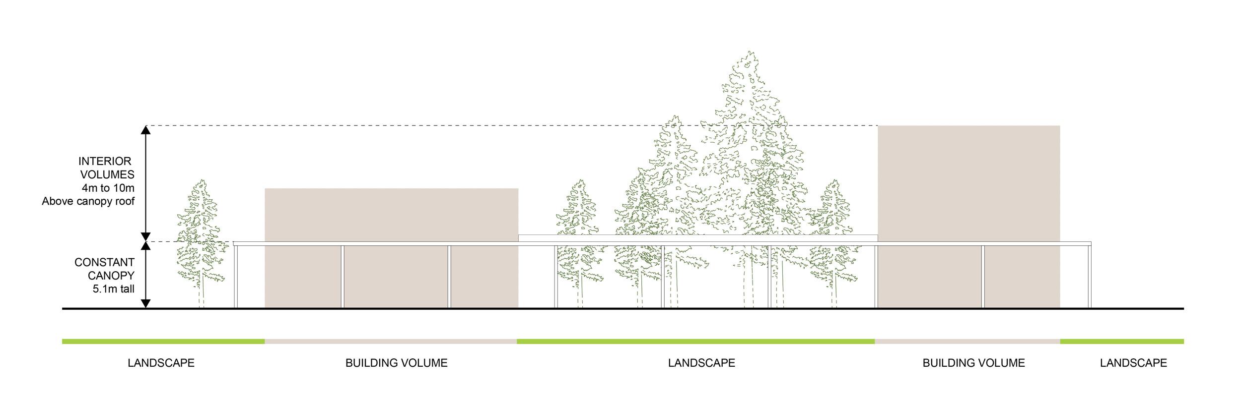 Architectural design - basic formal guidelines