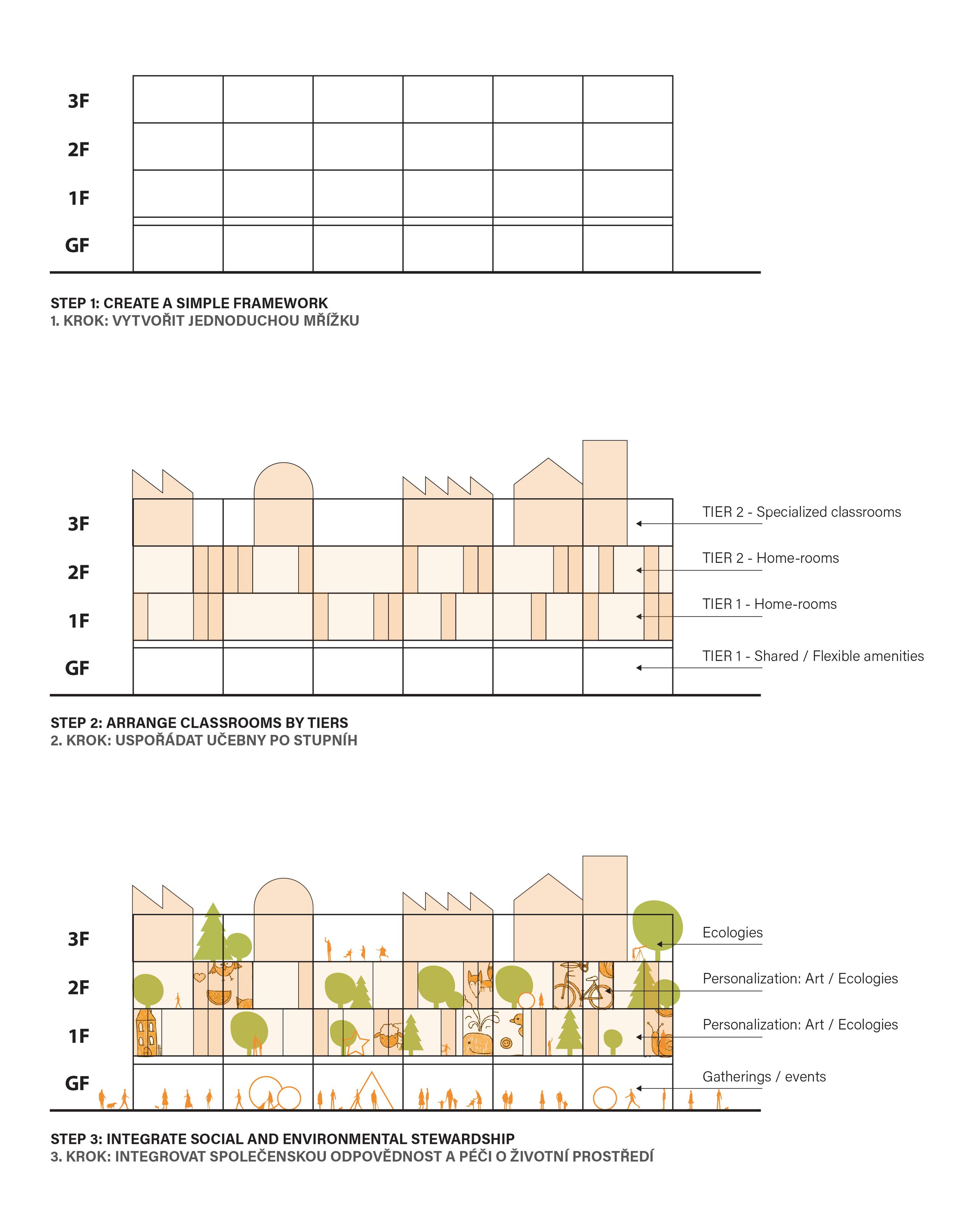 Diagram_Organization.png