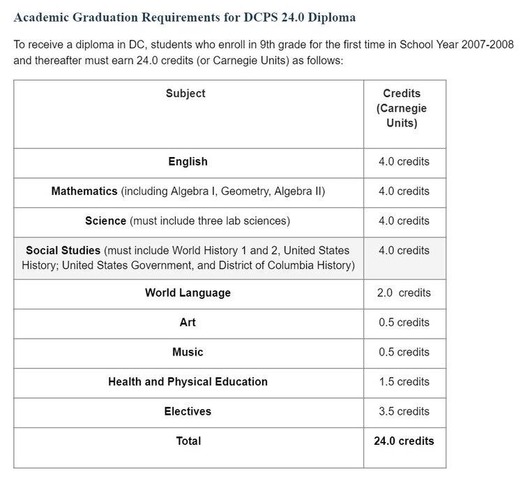 Senior Chart.JPG