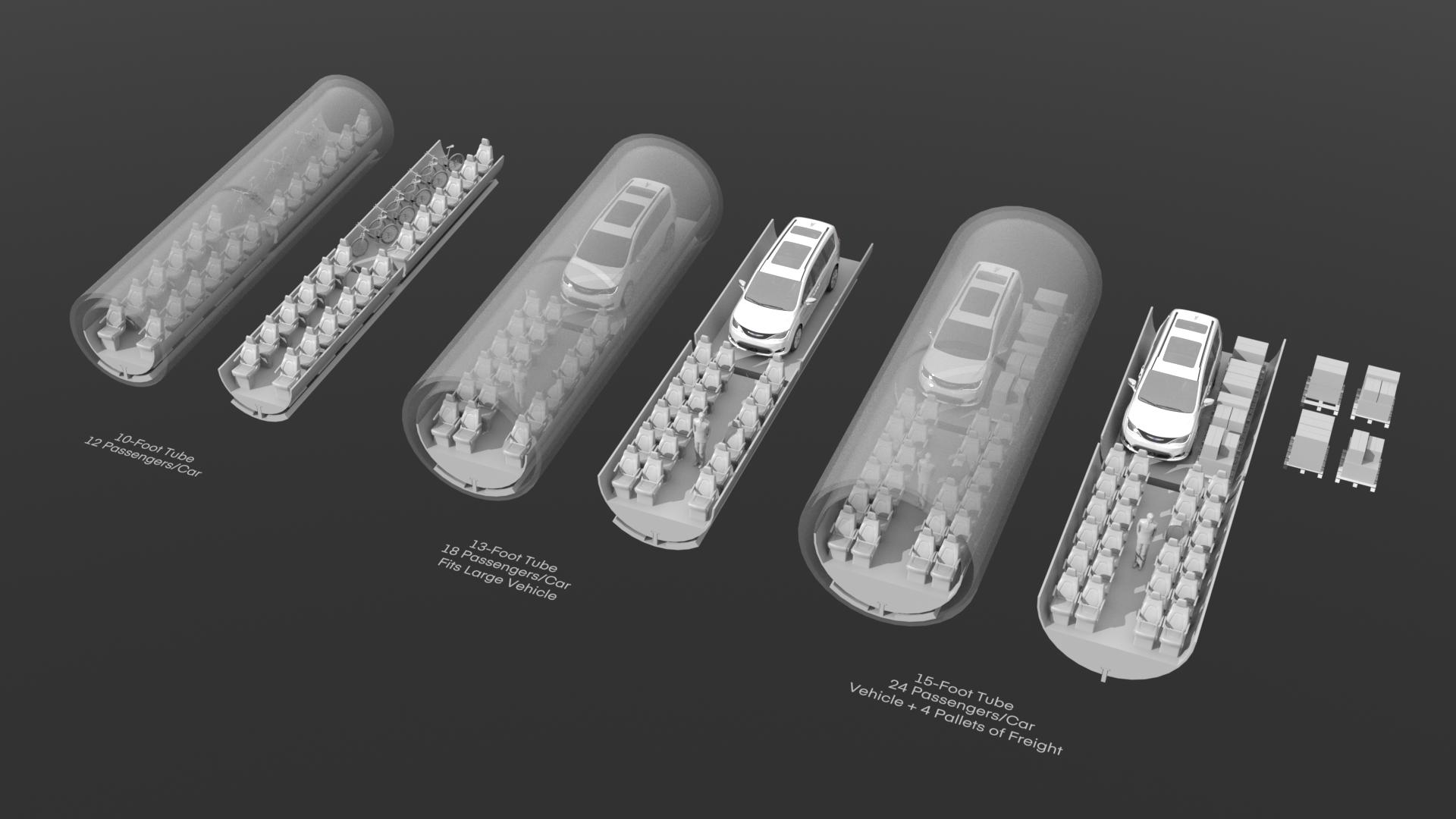 Hyperloop Train Sizes