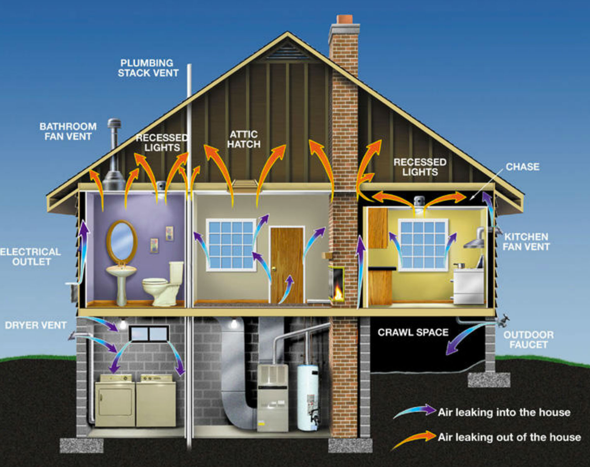 Common areas of air leaks in a home you should aim to seal.  Click to zoom