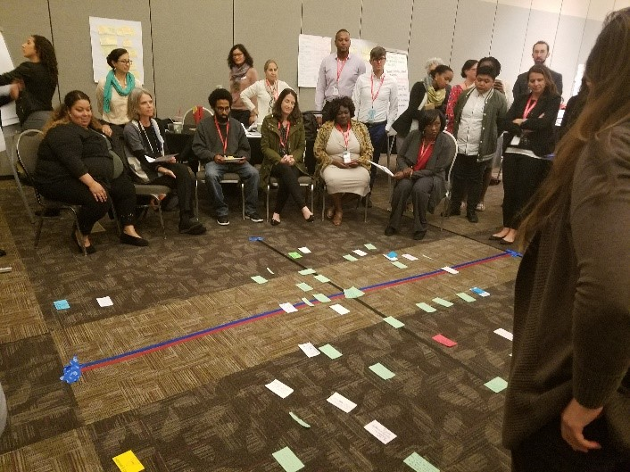 Participants evaluate how they are meaningfully engaging with communities of color around decision-making.