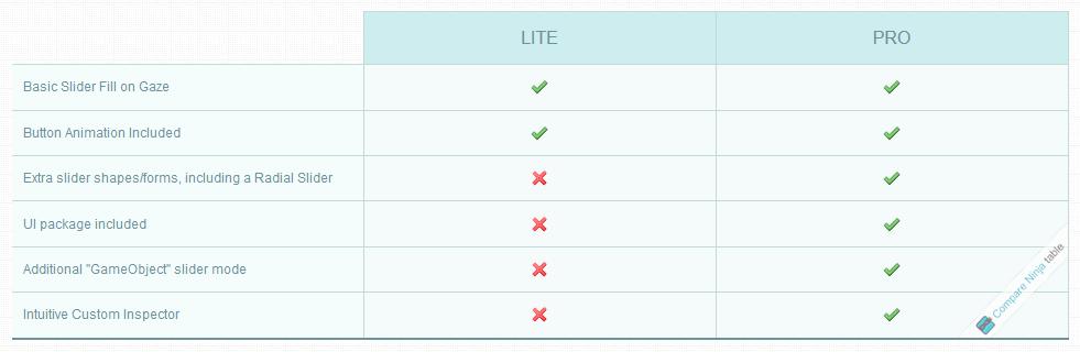Screenshot-2018-6-26 Compare Ninja Lite vs Pro.png