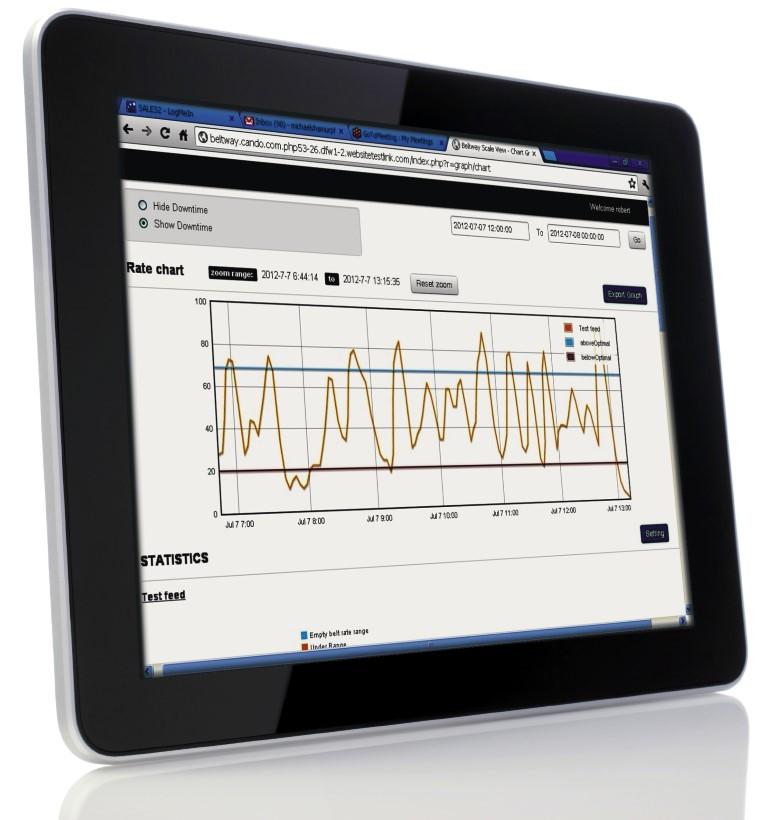 Efficiency Monitoring System