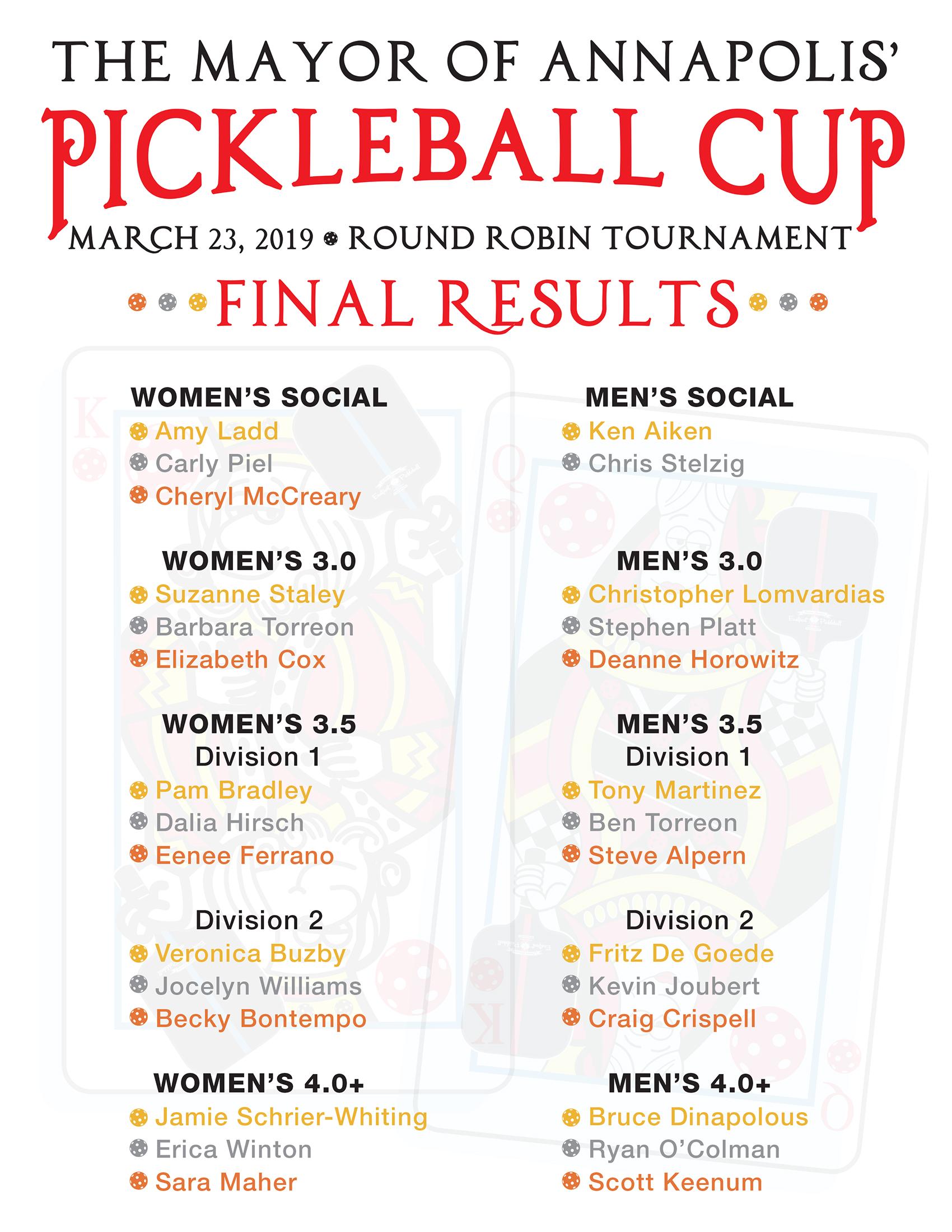 Pickleball Match_tournament results.jpg