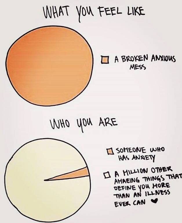 Anxiety_Who_You_Are_Seattle_Therapy_Diagram.jpg