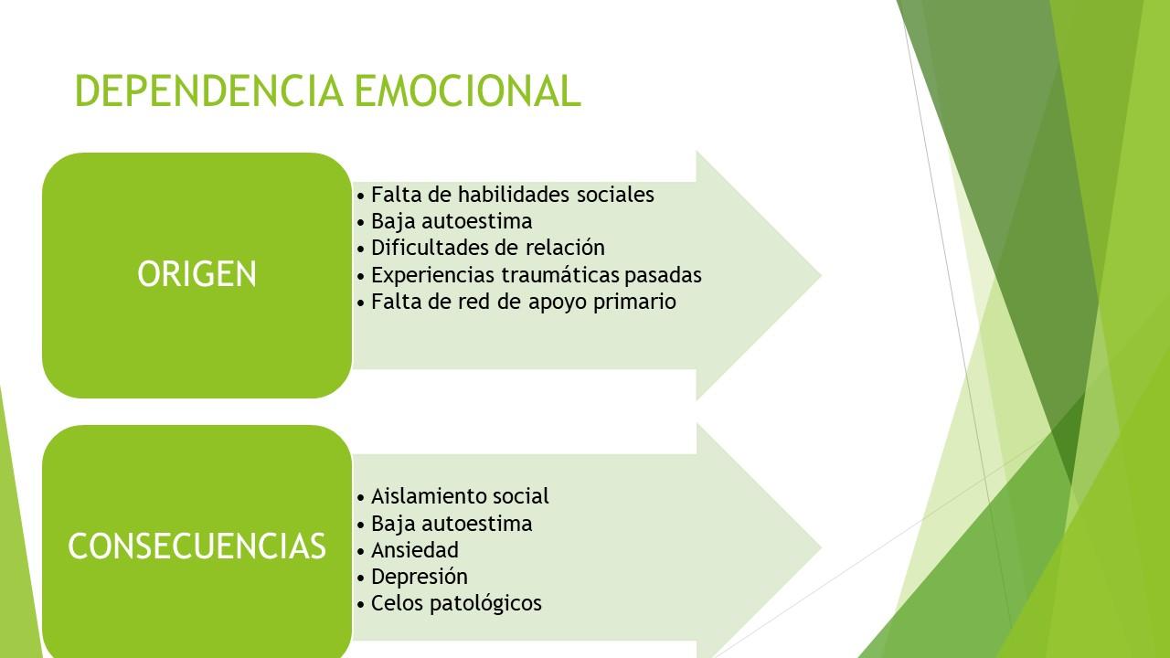DEPENDENCIA EMOCIONAL.jpg