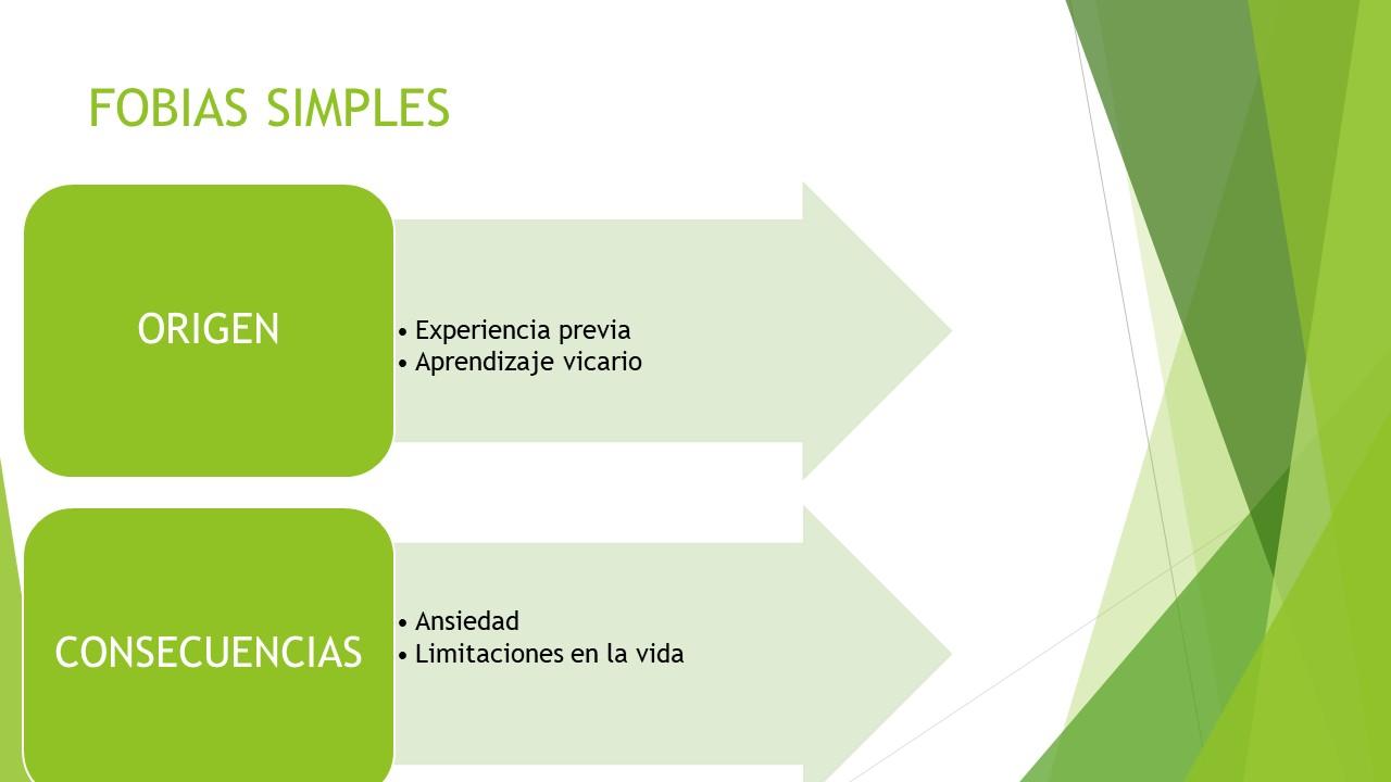 FOBIAS SIMPLES.jpg