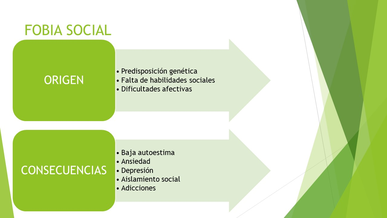 FOBIA SOCIAL.jpg