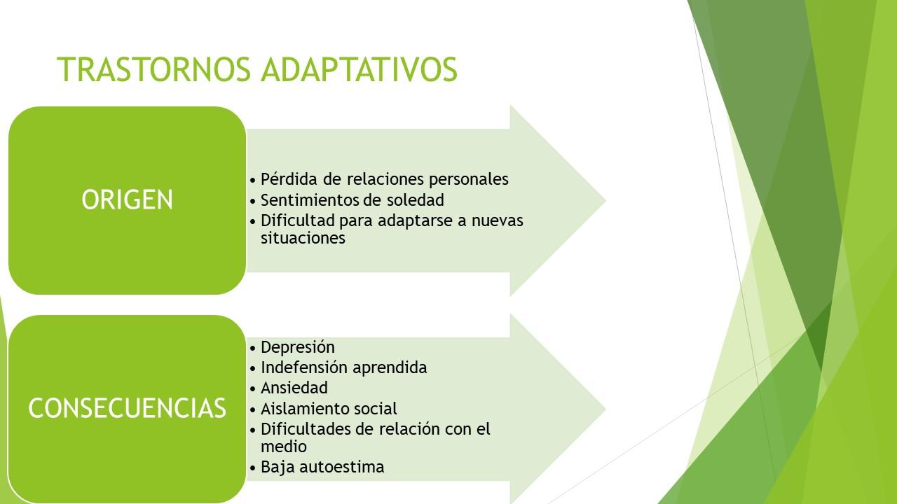 TRASTORNOS ADAPTATIVOS.jpg