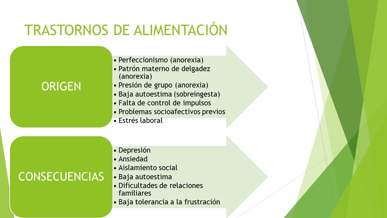 TRASTORNOS ALIMENTACION.jpg