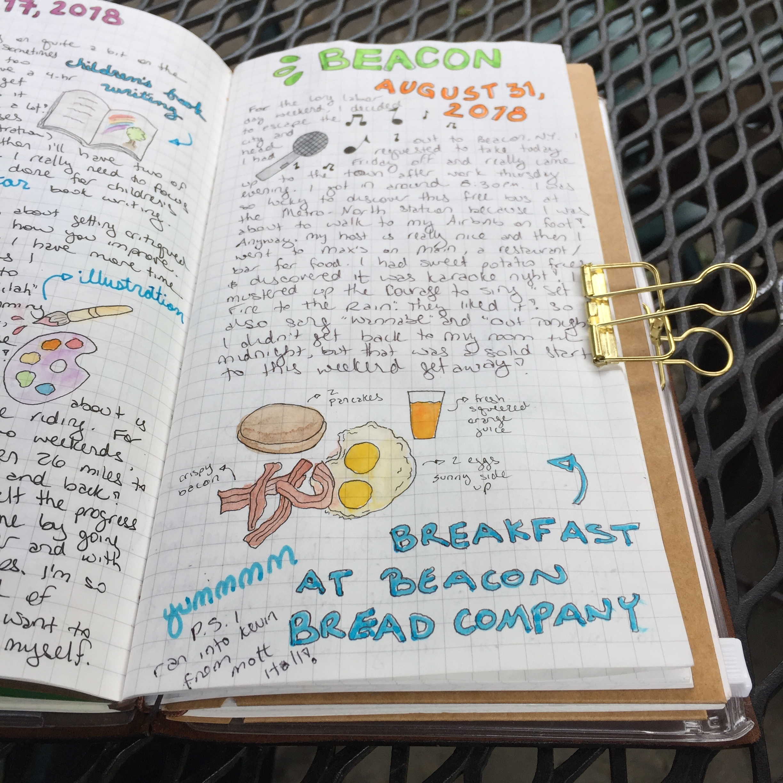 Intro to Art Journaling -
