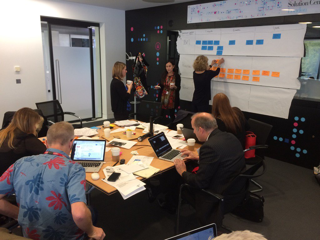 Devising the 12 month marketing plan