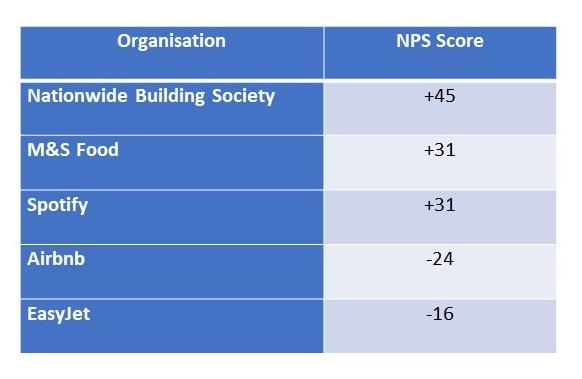 NPS table image.jpg