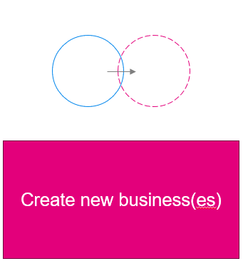 Create new business.PNG