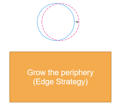 Edge Strategy.PNG