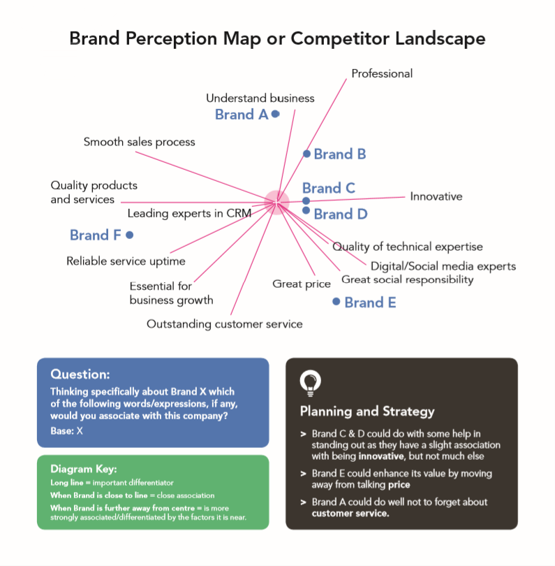 Brand map simple.png