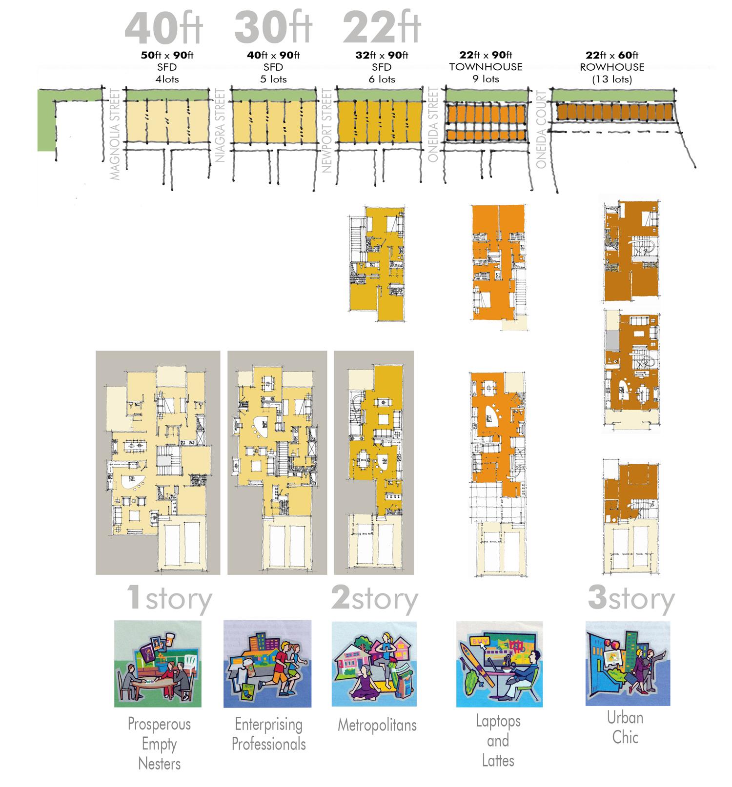 architecture marketesegmentation_1500.jpg