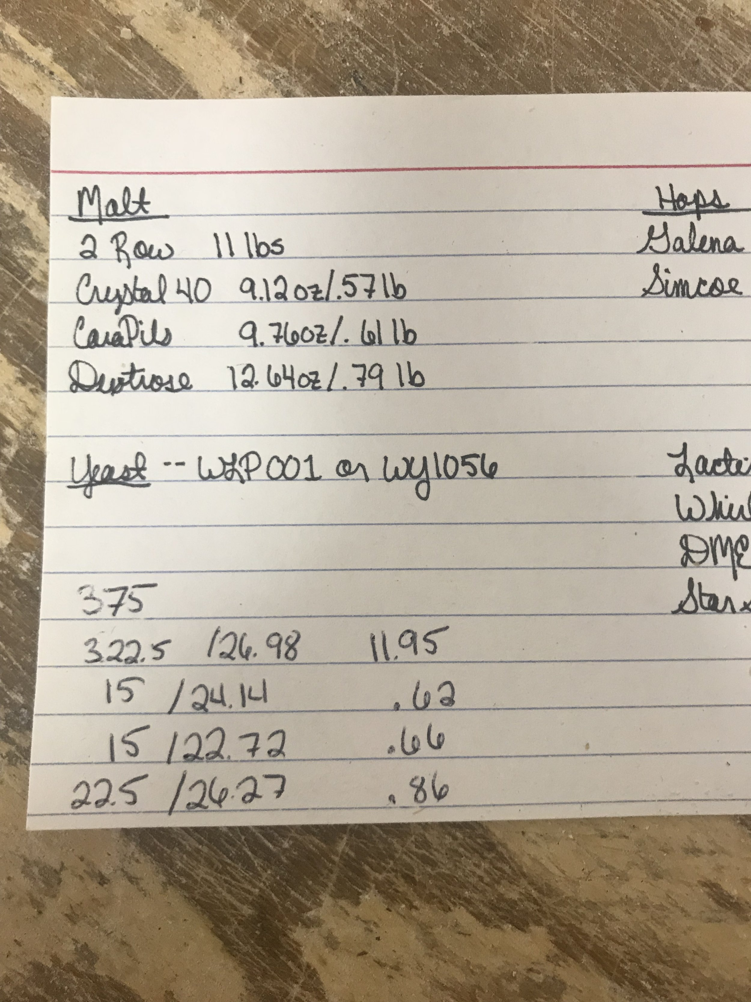 Quick calculations at the homebrew store